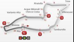 Gran Premio d'Italia Imola Superbike: risultati Gara 1 e Gara 2 - Immagine: 1