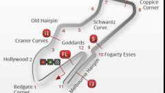 Gran Premio d'Inghilterra Superbike: risultati Gara 1 e Gara 2 - Immagine: 1