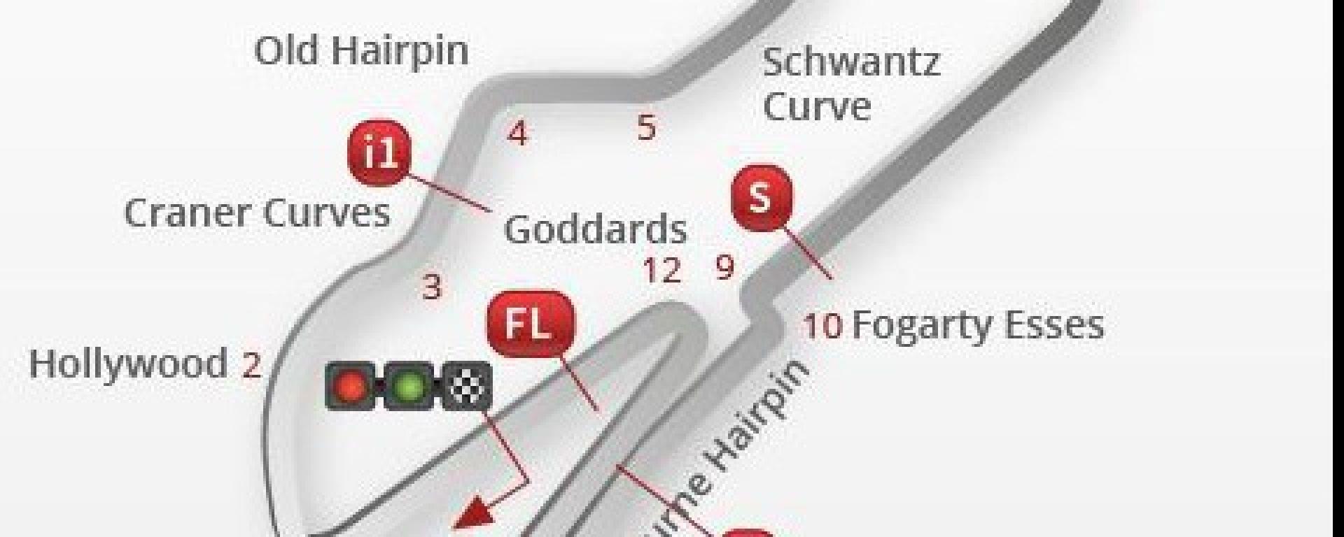 Gran Premio d'Inghilterra Superbike: risultati Gara 1 e Gara 2