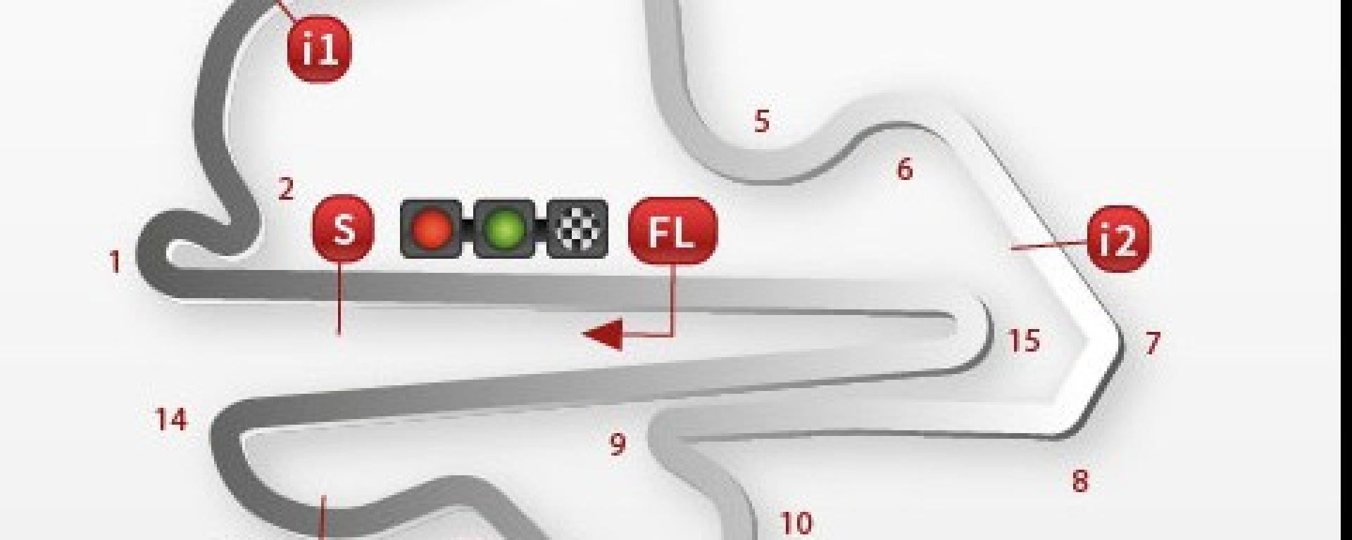 Gran Premio della Malesia Superbike: risultati Gara 1 e Gara 2