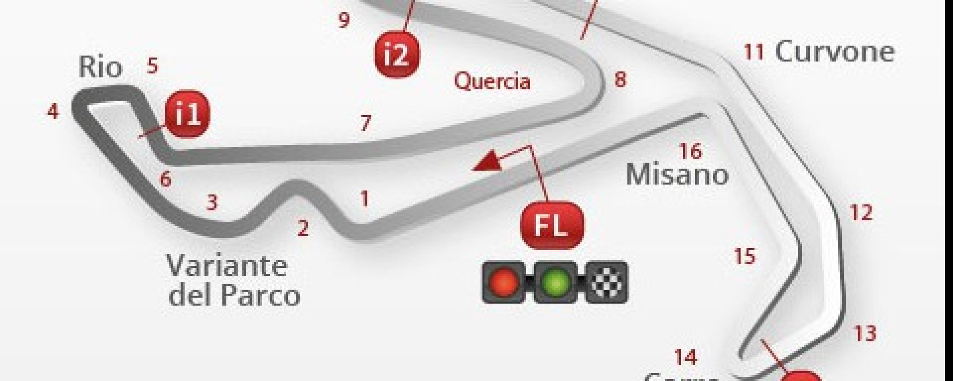 Gran Premio di Rimini e San Marino Superbike: risultati Gara 1 e Gara 2