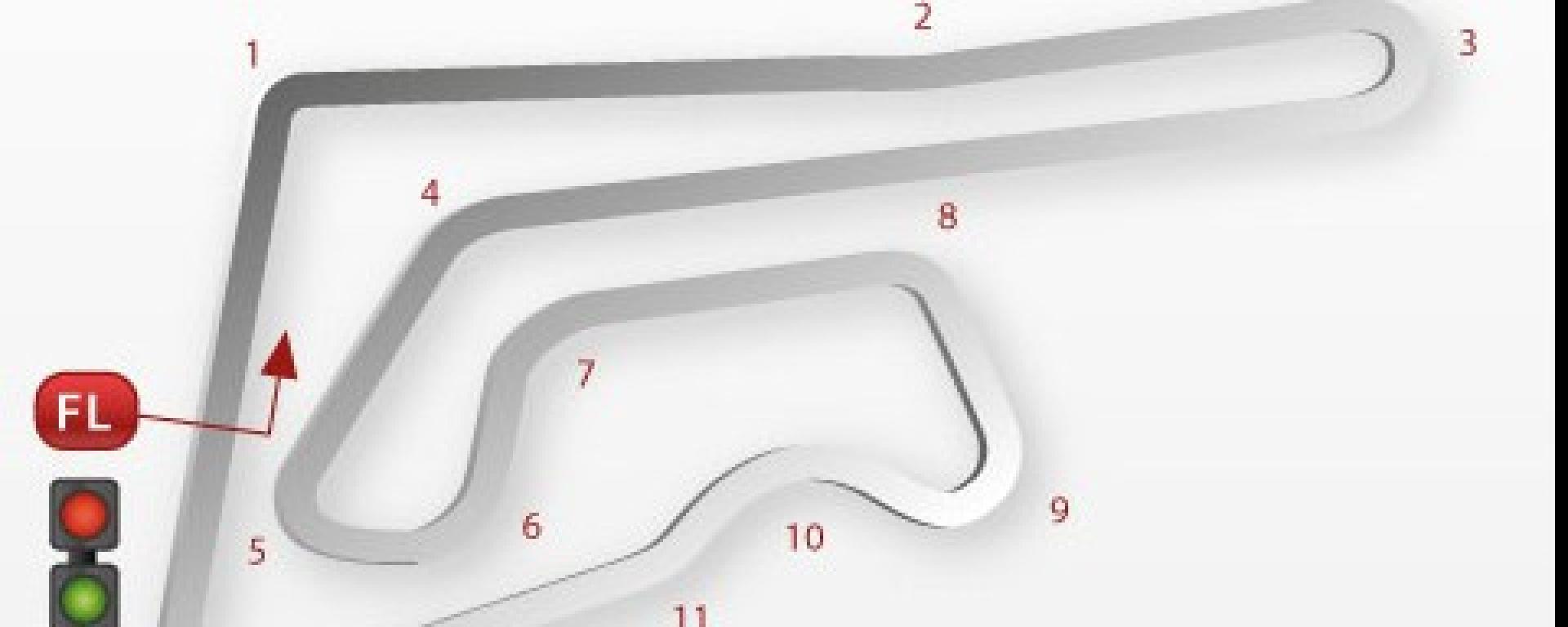 Gran Premio della Thailandia: info e risultati