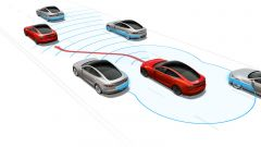 guida autonoma Tesla
