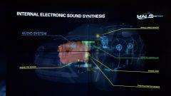 Harman Individual Sound Zones e HALOsonic - Immagine: 3