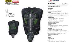 HELD KELTOR (scheda tecnica)