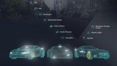 Here: all'inizio il servizio delle nuove mappe sarà disponibile per Audi, BMW e Mercedes
