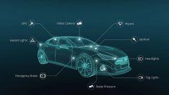 Here: le mappe utilizzeranno i sensori delle auto per segnalare eventuali problemi agli altri veicoli