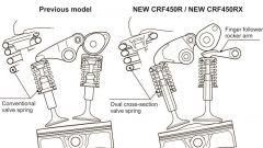 Honda CRF450RX e CRF450R 2017 - Immagine: 48