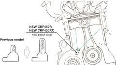 Honda CRF450RX e CRF450R 2017 - Immagine: 51
