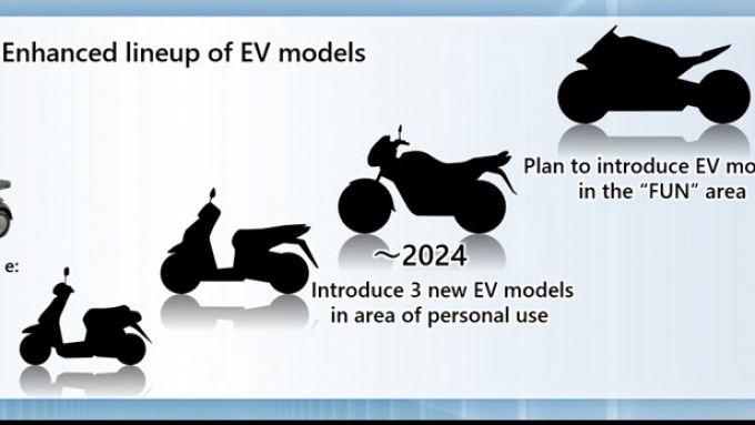 Honda: ecco cosa c'è in ponte. Due scooter elettrici e una moto, entro il 2024