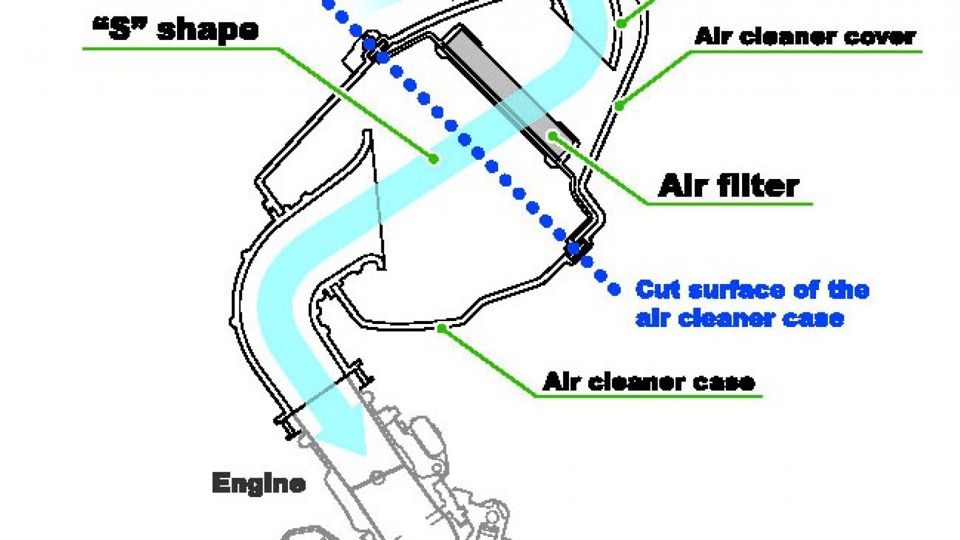 Immagine 64: Honda Integra: la prova in video