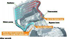 Immagine 70: Honda Integra: la prova in video