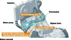 Immagine 71: Honda Integra: la prova in video