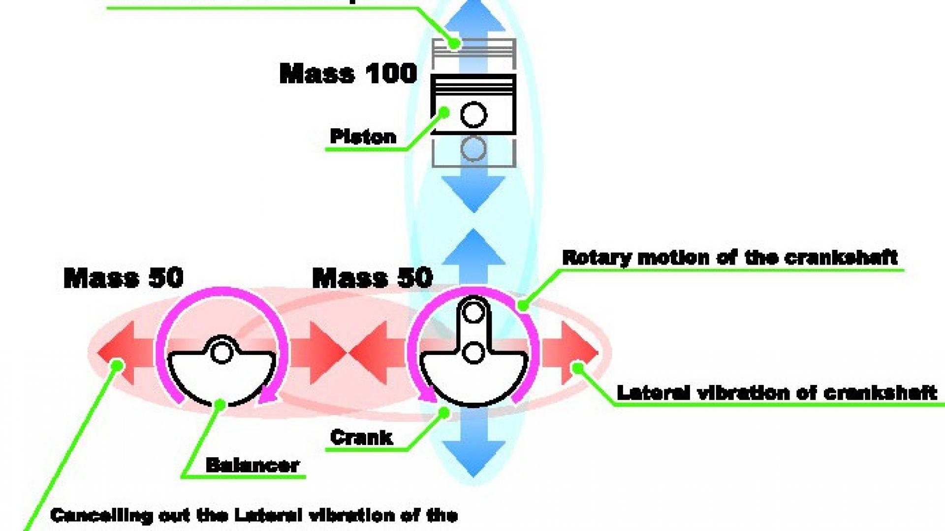 Immagine 72: Honda Integra: la prova in video