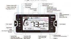Honda NC750X 2021: il display LCD in tutte le sue funzioni