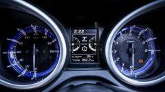 Honda X-ADV vs Yamaha TMAX 2017: il quadro del TMAX