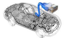 Hyundai: in arrivo la nuova generazione di auto iper connesse - Immagine: 2