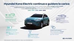 Hyundai Kona Electric: 35 KM in più di autonomia