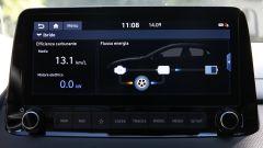 Hyundai Kona Hybrid, monitoraggio flussi di energia