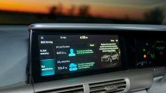 Hyundai Nexo a idrogeno: la CO2 risparmiata e l'ammontare di aria purificata