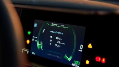 Hyundai Nexo: il contachilomentri della prova
