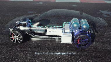 Hyundai Vision FK: lo schema del sistema fuel cell a idrogeno