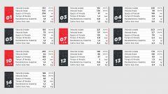 I dati Brembo sulle frenate del GP della Catalunya 2020 di MotoGP a Barcellona