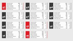 I dati Brembo sulle frenate del GP di Aragona 2020 di MotoGP ad Alcaniz