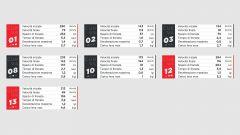 I dati Brembo sulle frenate del GP di Germania 2021 di F1 al Sachsenring