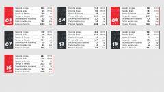 I dati Brembo sulle frenate del GP di Gran Bretagna 2020 di Formula 1 a Silverstone