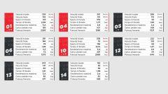 I dati Brembo sulle frenate del GP di Spagna 2021 di F1 a Barcellona