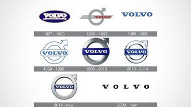I loghi Volvo nel corso del tempo