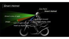 I vantaggi dello Shoei IT-HL smart helmet: il casco con Head Up Display (HUD)