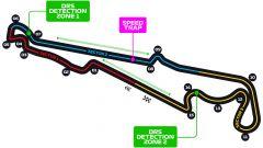 Il circuito del Paul Ricard di Le Castellet