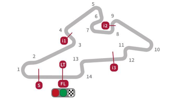 Il circuito di Brno, Repubblica Ceca