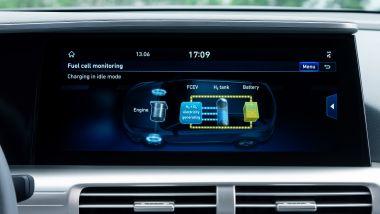 Il display principale di Hyundai Nexo mostra il funzionamento della pila a combustibile
