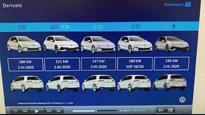 Il fotogramma riporta le potenze in kW della gamma performance di Golf 8