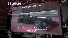 Il GP del Belgio visto dai cordoli - Immagine: 6