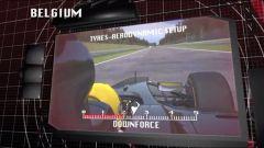 Il GP del Belgio visto dai cordoli - Immagine: 9
