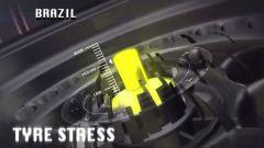 Il GP del Brasile visto dai cordoli - Immagine: 5