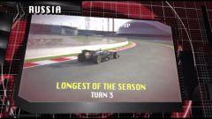 Il GP di Russia visto dai cordoli - Immagine: 7