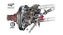 Il link della sospensione anteriore vietato dalla FIA