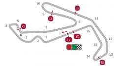 Il Marco Simoncelli Circuit di Misano Adriatico
