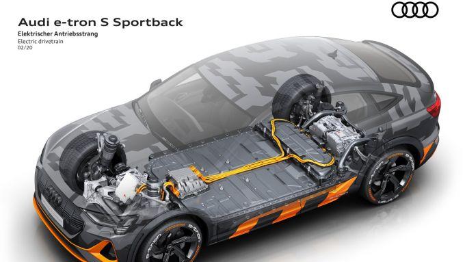 Il nuovo torque vectoring di Audi e-tron S