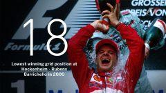 Il podio di Rubens Barrichello - GP Germania