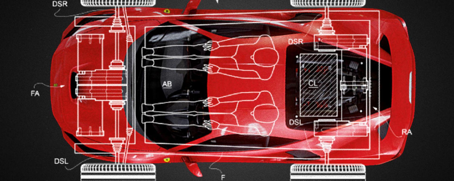 Il progetto di nuova Ferrari 100% elettrica