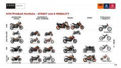 Il programma per il futuro di KTM e Husqvarna per il gruppo Pierer Mobility