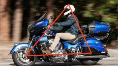 Il triangolo magico