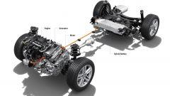 Suzuki Swace Hybrid, la station wagon che non ti aspetti. Prova video - Immagine: 33