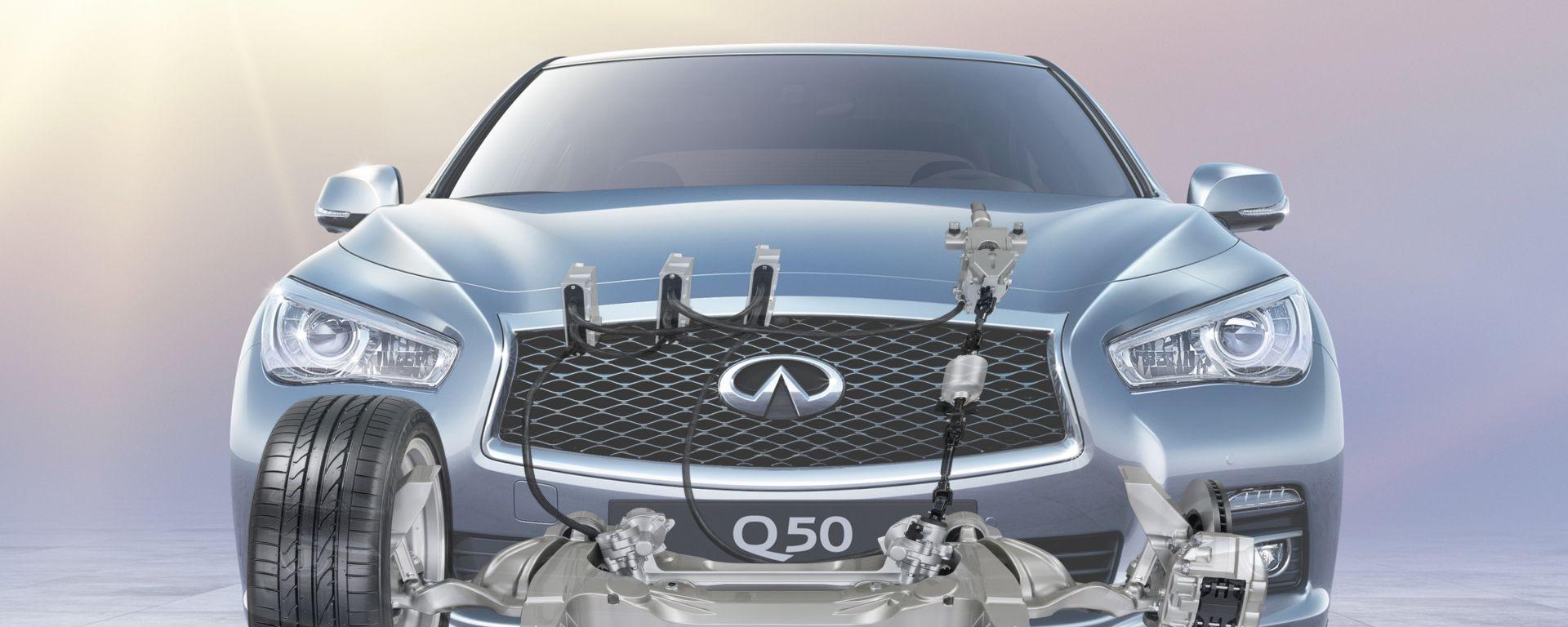 Infiniti Direct Adaptive Steering